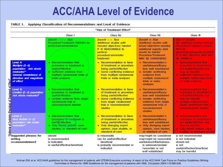 ACC/AHA Level of Evidence