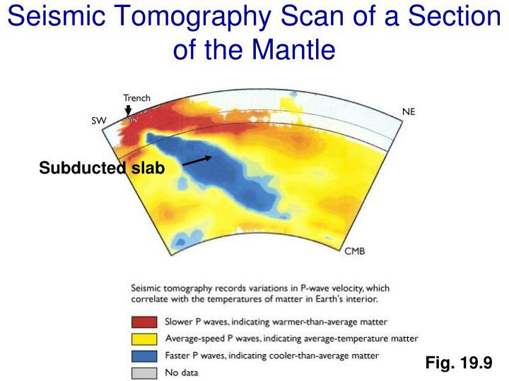 Seismic Tomography Scan of a Section of the Mantle