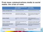 from mass communications media to social media the crisis of news