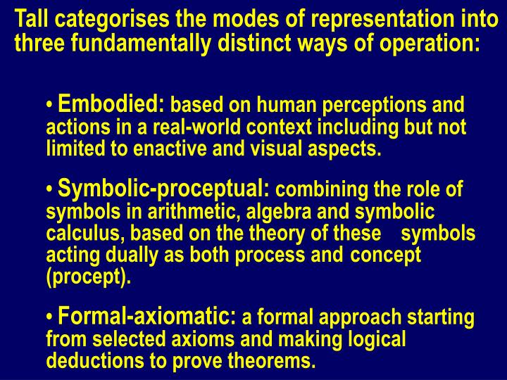 Tall categorises the modes of representation into three fundamentally distinct ways of operation: