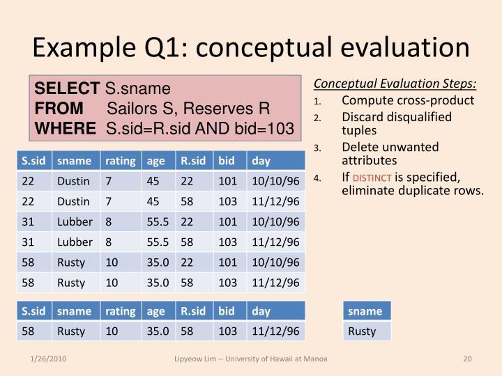 Example Q1: conceptual evaluation