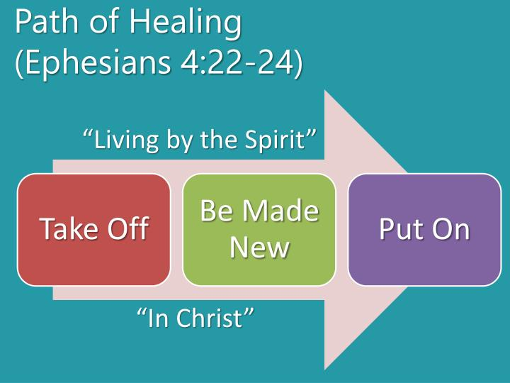 """""""Living by the Spirit"""""""