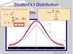 student s t distribution3