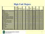 high unit majors