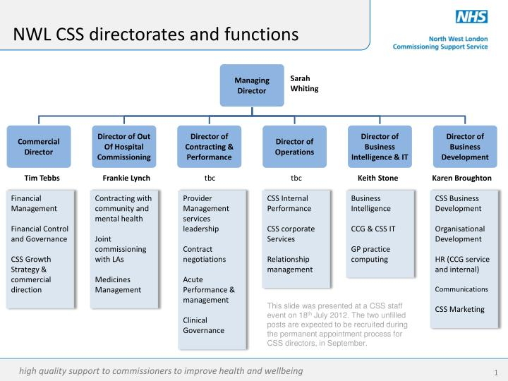 nwl css directorates and functions n.