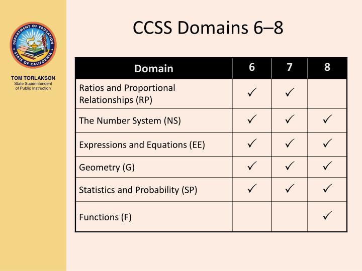 CCSS Domains 6–8