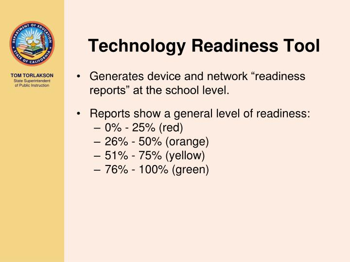 Technology Readiness Tool