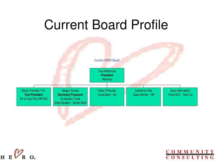 Current Board Profile