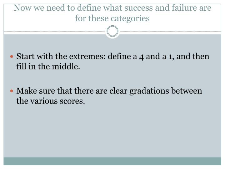 Now we need to define what success and failure are for these categories