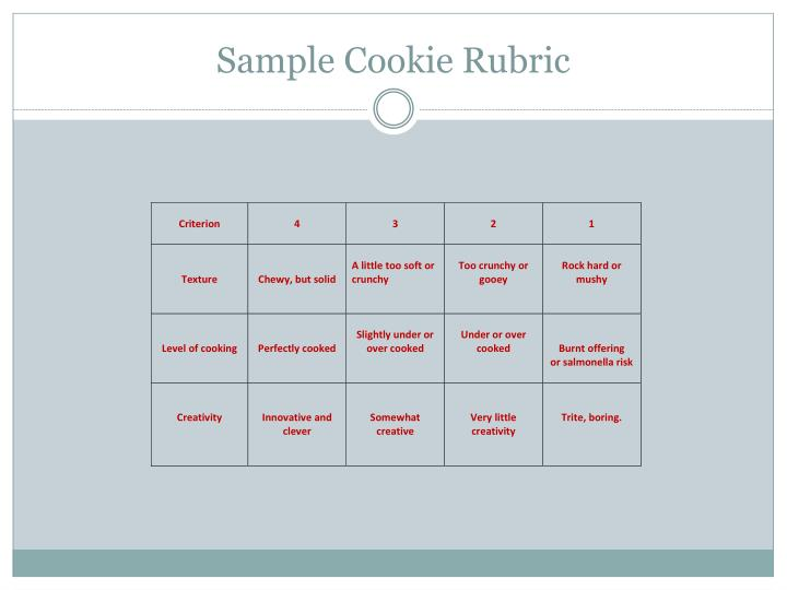 Sample Cookie Rubric