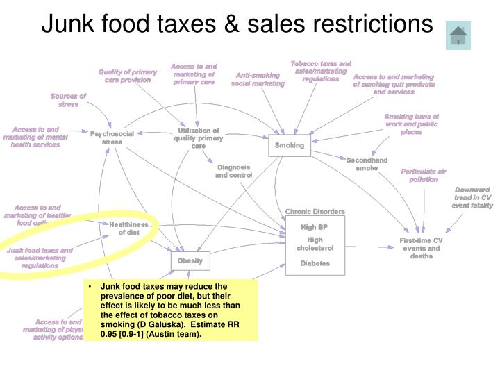 junk food taxes Ya'a teeh our mission is to promote tribal sovereignty by collecting tax revenues and to provide taxpayers quality service by helping them understand their tax responsibilities through fair and just application of navajo tax laws.