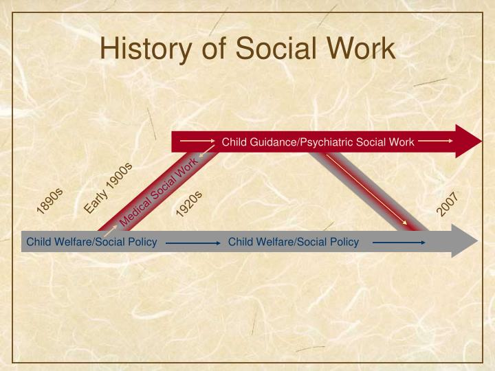 history of social policy This brief illustrated history was written to give readers a glimpse into  social welfare and philanthropic work in the city of birmingham.