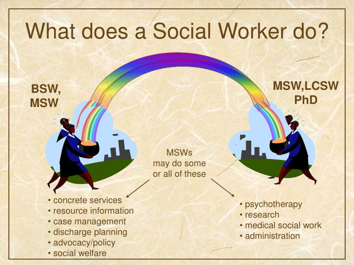 the role of social workers The role of law in social work practice and administration book description: the strong nexus between law and social work is beyond dispute: the law informs day-to-day social work practice and administration, and social workers are employed by the courts.