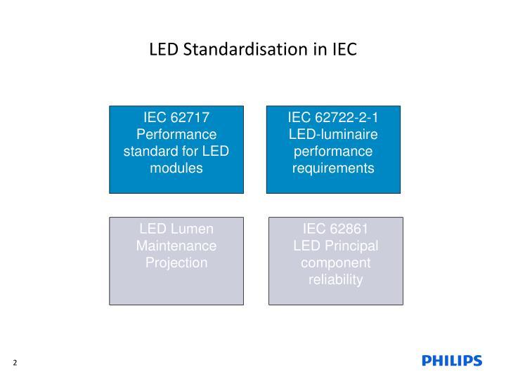 LED Standardisation in IEC