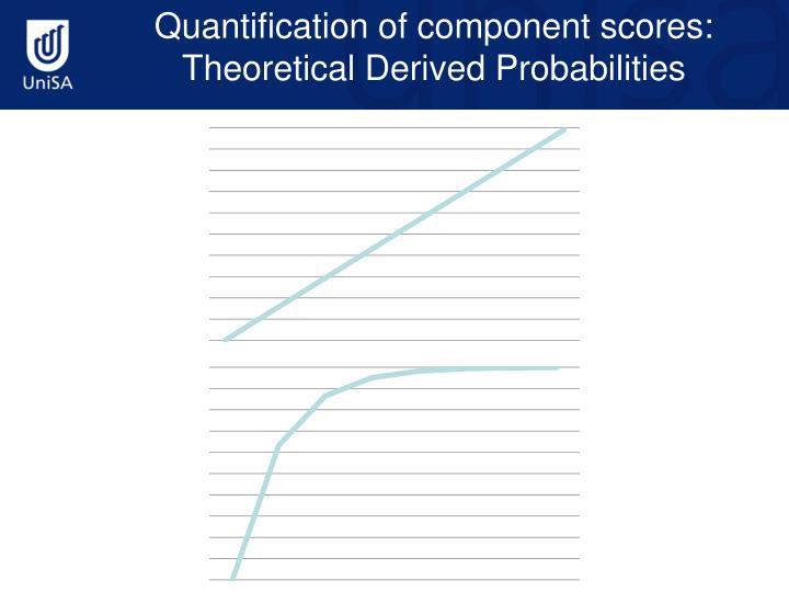 Quantification of component scores: