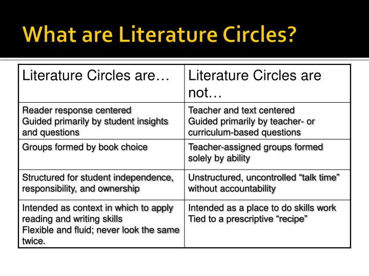 What are literature circles1