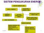sistem pengukuran energi