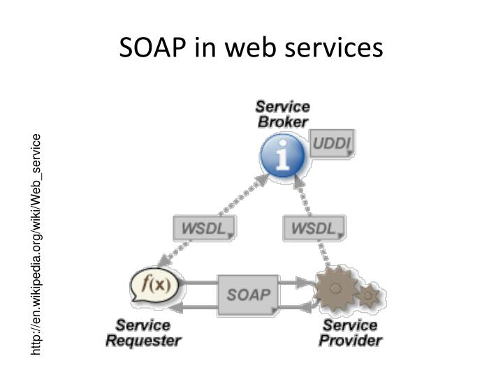 SOAP in web services