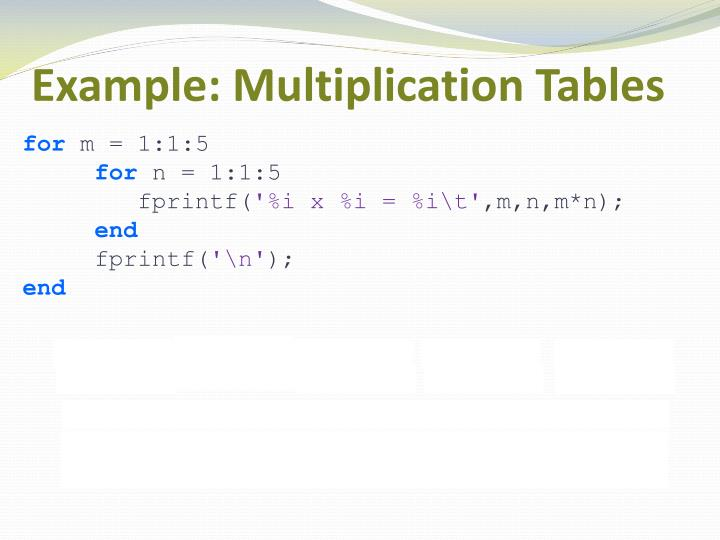 Example: Multiplication Tables