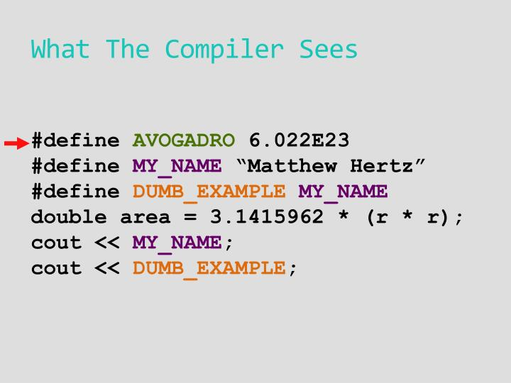 What The Compiler Sees
