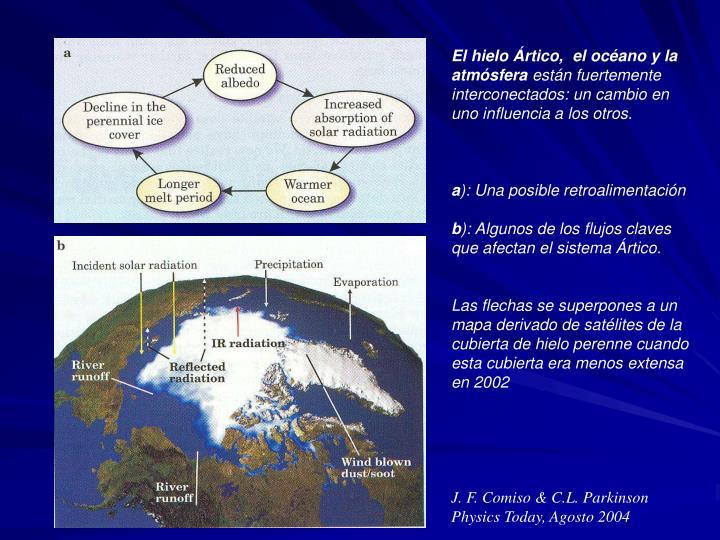 El hielo Ártico,  el océano y la atmósfera