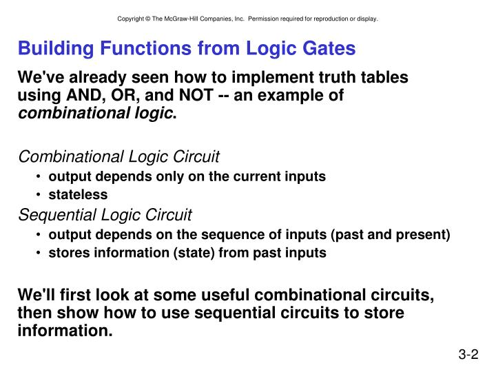 building functions from logic gates n.