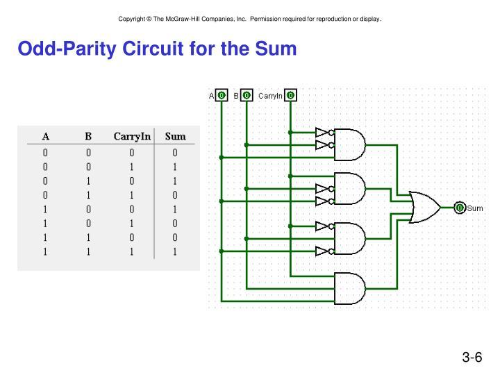 Odd-Parity Circuit for the Sum