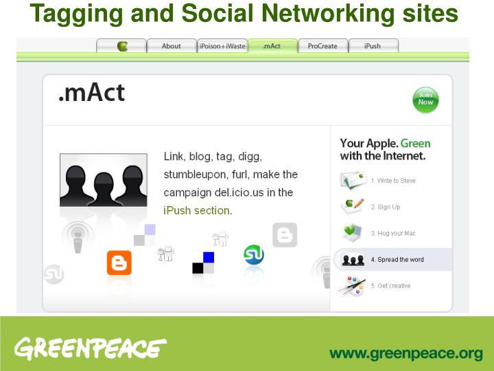 Tagging and Social Networking sites