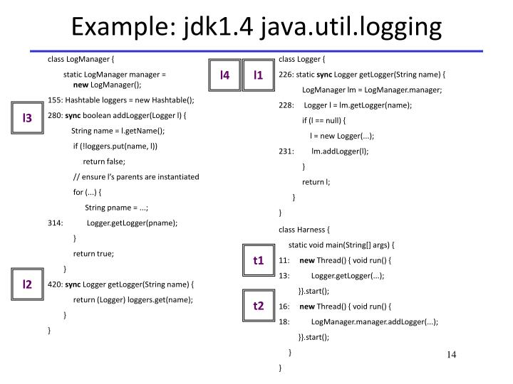 Java Util Logging Example Choice Image Example Cover Letter For Resume