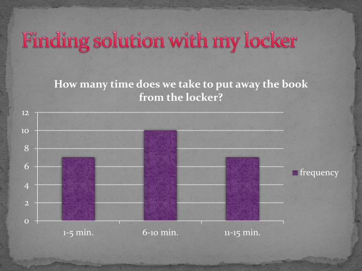 finding solution with my locker n.
