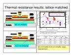 thermal resistance results lattice matched