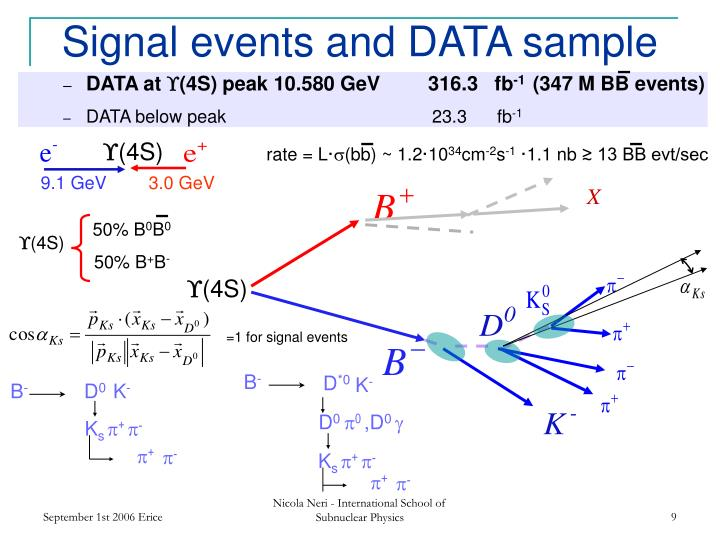Signal events and DATA sample