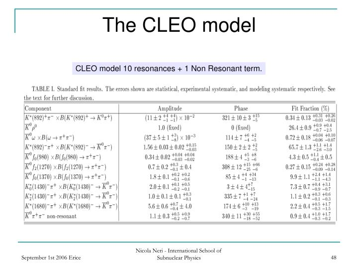 The CLEO model