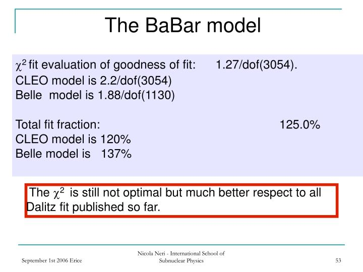 The BaBar model