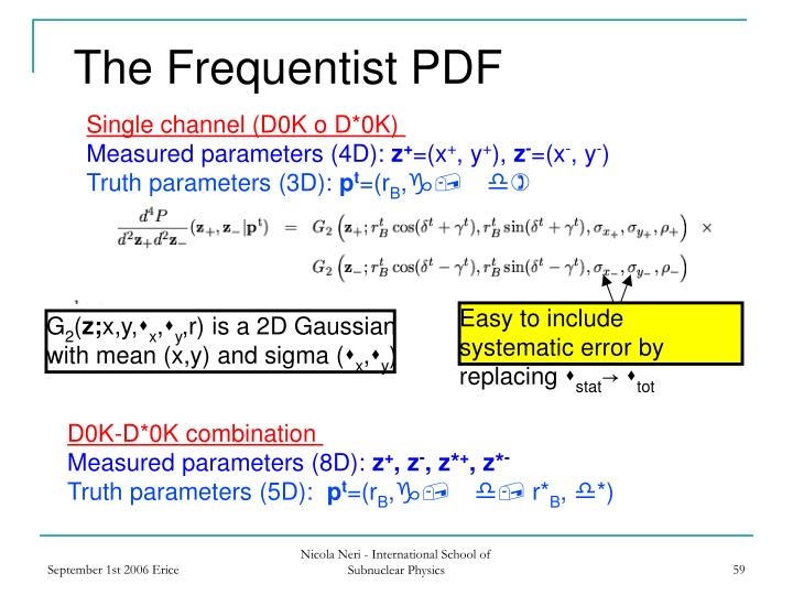 The Frequentist PDF