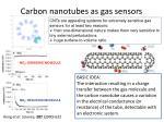 carbon nanotubes as gas sensors