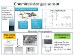 chemiresistor gas sensor