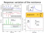 response variation of the resistance
