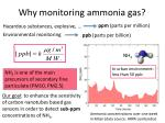 why monitoring ammonia gas