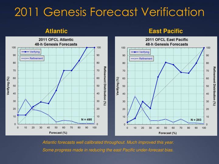 2011 Genesis Forecast Verification