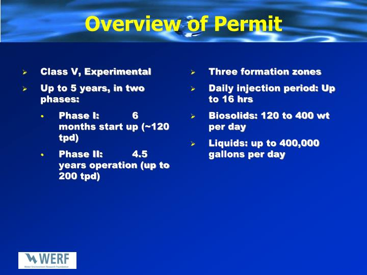 Overview of Permit