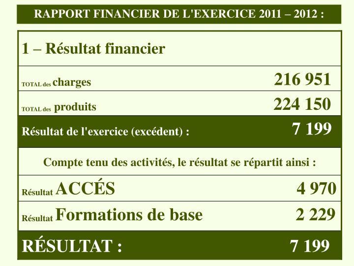 RAPPORT FINANCIER DE L'EXERCICE 2011 – 2012 :
