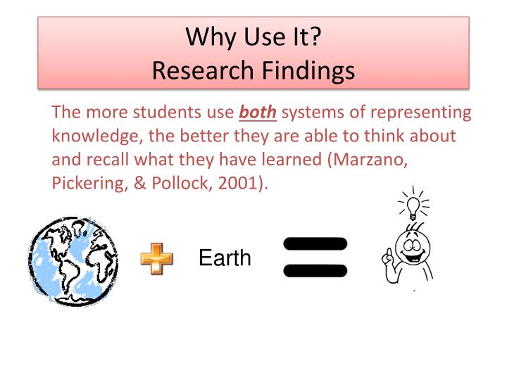 Why use it research findings