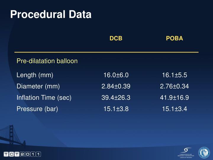 Procedural Data