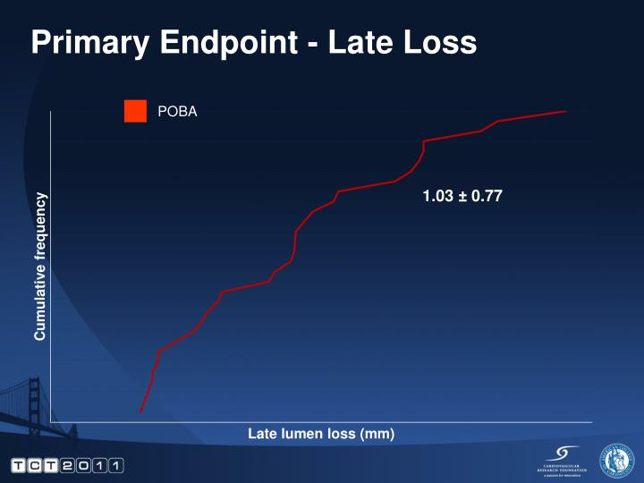 Primary Endpoint - Late Loss