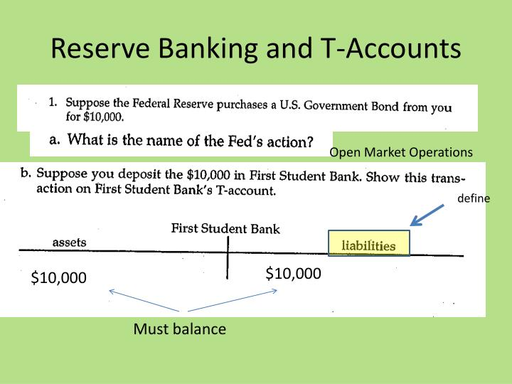 PPT - Reserve Banking and T-Accounts PowerPoint Presentation