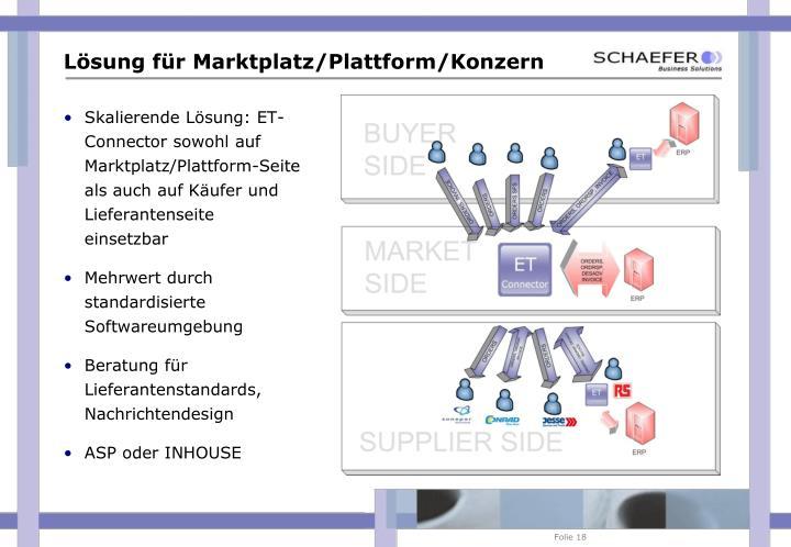 Lösung für Marktplatz/Plattform/Konzern