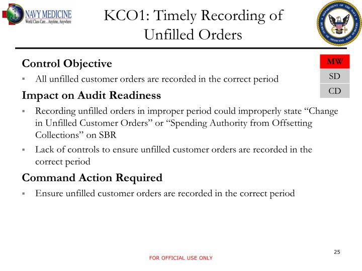 KCO1: Timely Recording of Unfilled Orders