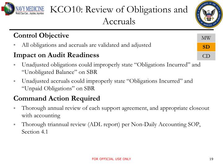 KCO10: Review of Obligations and Accruals