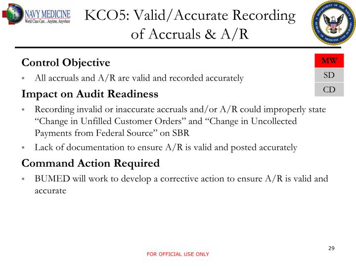 KCO5: Valid/Accurate Recording of Accruals & A/R